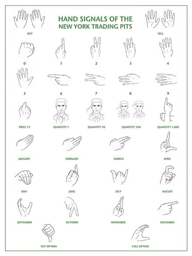 Gang Hand Signs Meanings