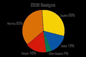 z535Designs