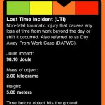 Top 5 construction safety apps