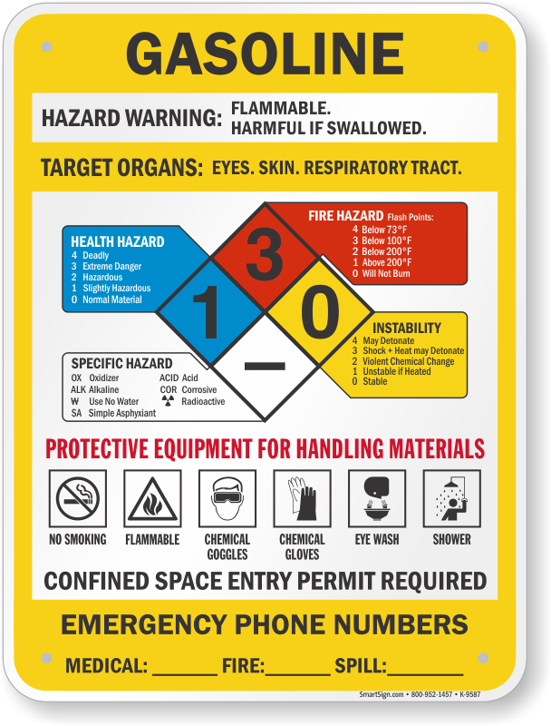 Gasoline Signs Gasoline Safety Signs Gasoline Warning Signs