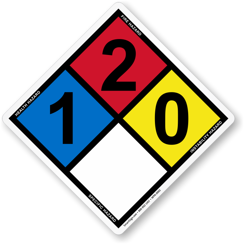 Nfpa 704 Signs Nfpa 704 Diamond Signs Nfpa Placards