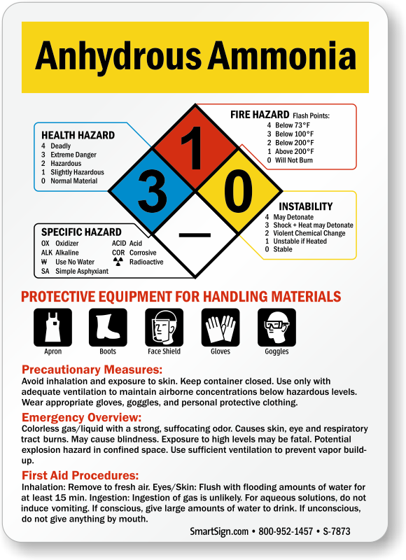 diamond nfpa hazard