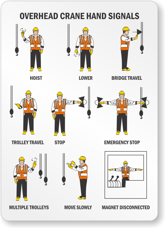 Overhead Crane Training Requirements Alberta : Overhead crane hand signals caution sign sku s