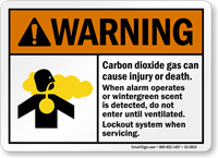 Carbon Dioxide Gas, When Wintergreen Scent Detected Sign