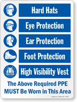 The Required PPE Must Be Worn Sign