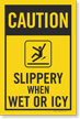 Wet Area Caution Sign (Insert for A-frame Kit)