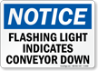 OSHA Conveyor Notice Sign