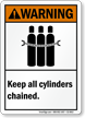 ANSI Warning Sign