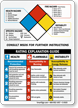 NFPA Chemical Hazard Ratings Sign - MSDS