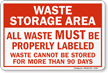 Waste Storage Area Sign