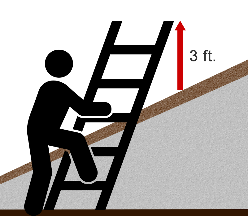 Above-Roof Ladder Height